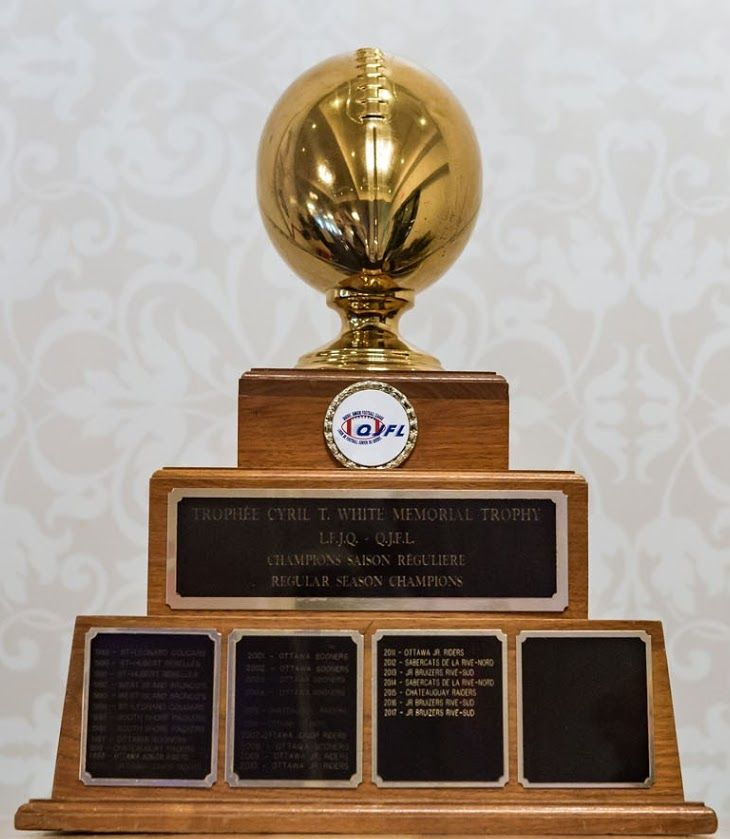 Cyril F. White Trophy